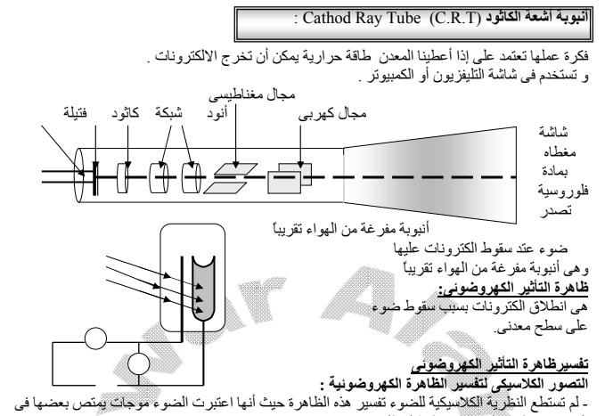 ملخص الفيزياء الحديثة للصف الثالث الثانوي أ/ أنور 41133