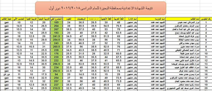 """نتيجة الشهادة الإعدادية بمحافظة البحيرة كاملة """"إكسل"""" 41159"""