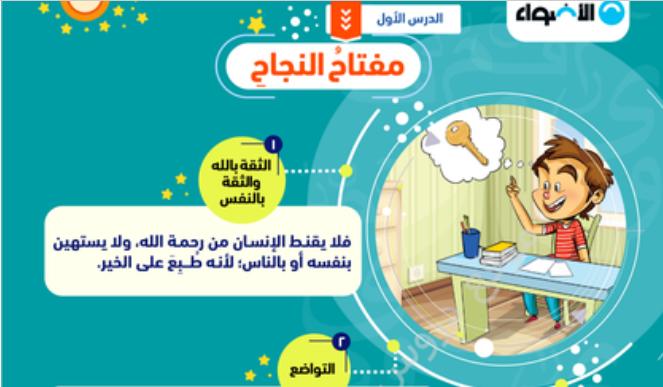 مذكرة اللغة العربية بالخرائط الذهنية للصف السادس الإبتدائى ترم أول 2022 | من الأضواء  411810