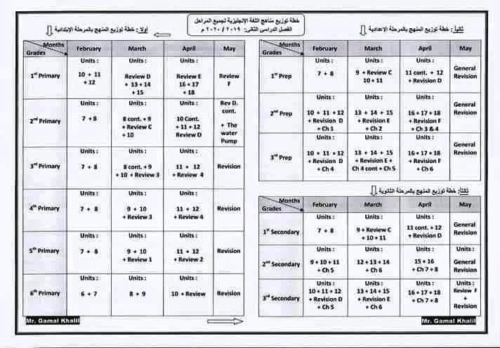 خطة توزيع مناهج اللغة الانجليزبة لمراعاة المحذوف لجميع المراحل الفصل الدراسي الثاني 2020 41251
