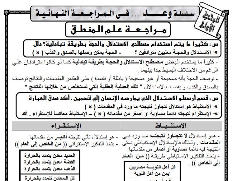 مراجعة الفلسفة والمنطق للصف الثالث الثانوي 2020 مستر/ محمود علام 41261