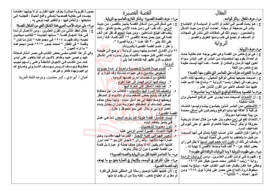 تجميع لمراجعات و امتحانات اللغة العربية للصف الثالث الثانوى  للتدريب و الطباعة 2021 41270