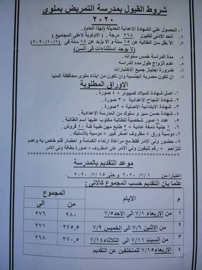 شروط القبول وتنسيق مدرسة التمريض بملوي 41282