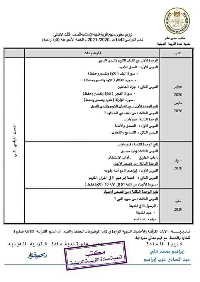 توزيع منهج التربية الإسلامية من الصف الأول للثالث الابتدائي ترم أول 2021 41384