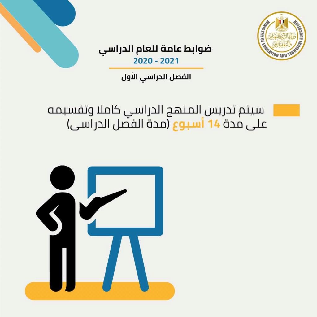 عاجل|  التعليم تعلن ضوابط الدراسة فى الترم الأول 2020 / 2021 41387