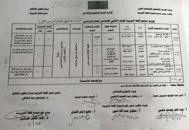 توزيع منهج اللغة العربية لصفوف المرحلة الإعدادية 2020 / 2021 41399