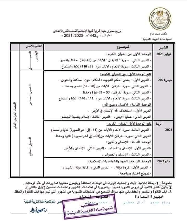 توزيع منهج التربية الاسلامية لصفوف المرحلة الإعدادية 2020 / 2021 41400