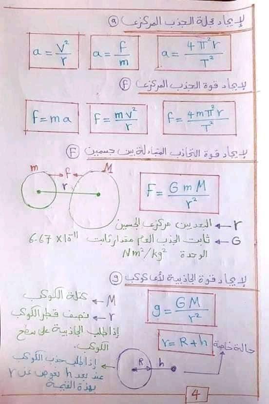 تلخيص قوانين الفيزياء 1 ثانوي في 4 ورقـــات 41506