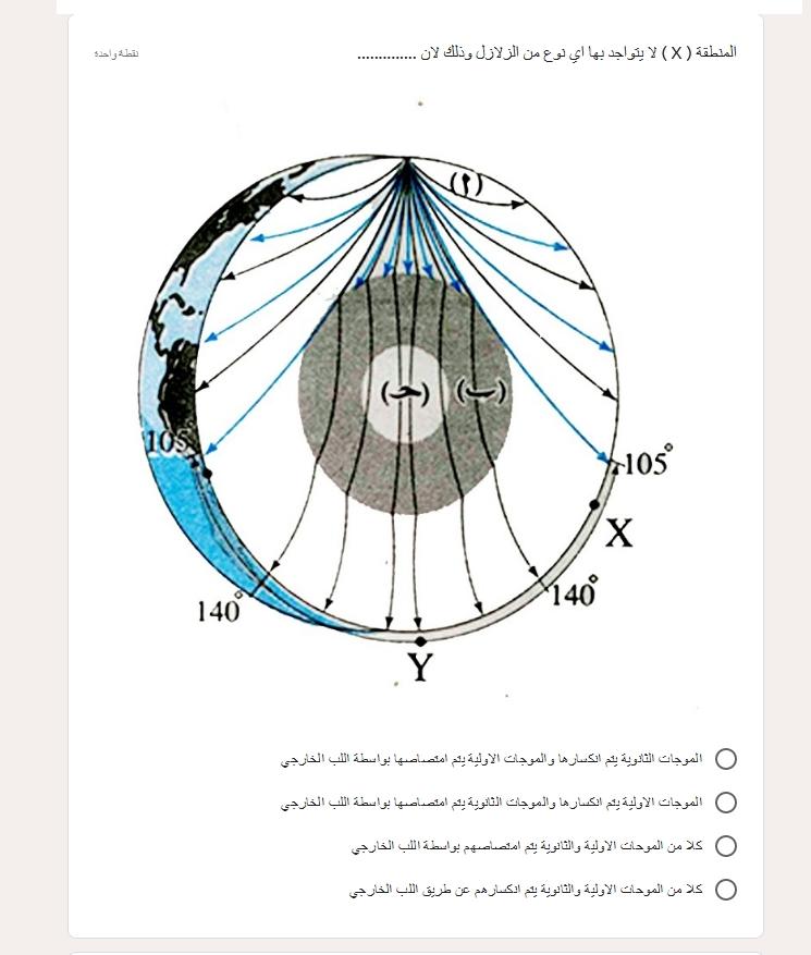 مراجعة الجيولوجيا للصف الثالث الثانوى | امتحان الكتروني على الباب الرابع أ/ ماجد إمام  41600