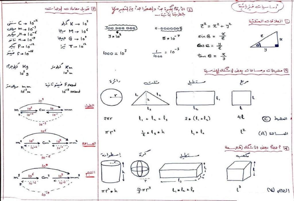 أساسيات الفيزياء اولى ثانوي ترم أول 41601