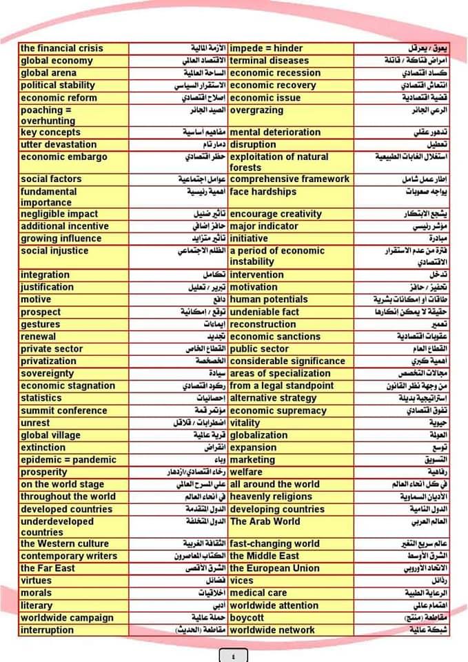 فن الترجمة للمرحلة الثانوية مستر/ محمد فوزي  41653