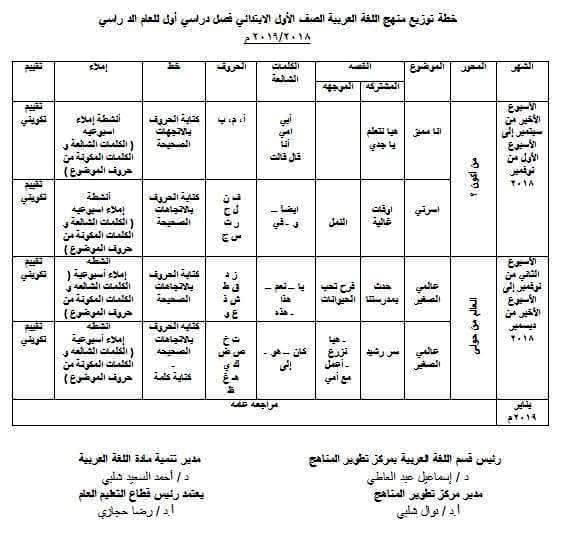 توزيع منهج اللغة العربية للصف الاول الابتدائي الفصل الدارسي الاول 2018-2019   41691710