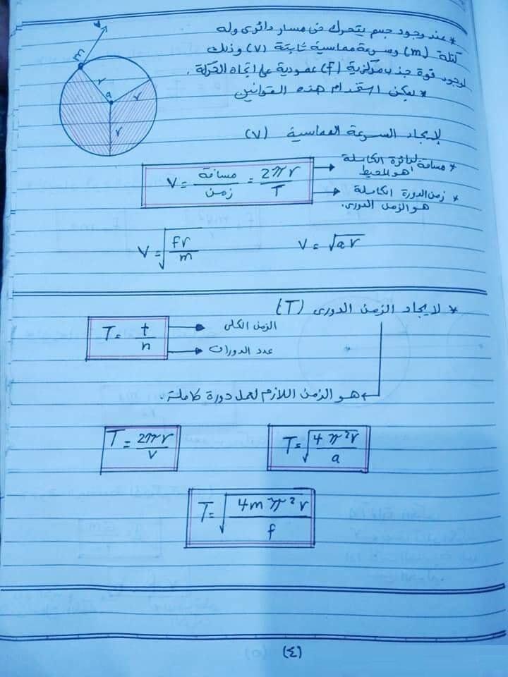 ملخص قوانين الفيزياء للصف الاول الثانوى ترم ثانى 41728