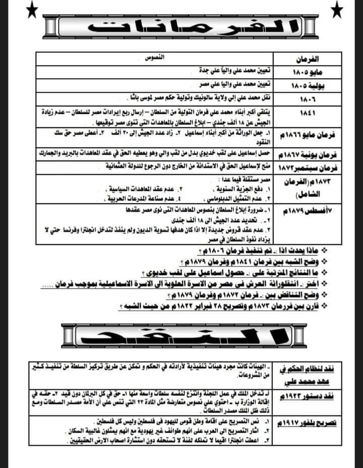 """امتحان تاريخ """"بابل شيت"""" للثانوية العامة 2021 41891"""