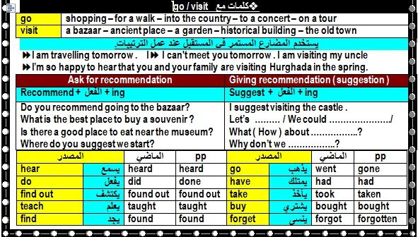 مذكرة اللغة الانجليزية للصف الثالث الاعدادي ترم أول 2020 مستر هشام ابو بكر 4195