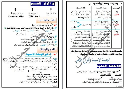 مراجعة نحو أولى اعدادي ترم أول أ/ أحمد حمدان 4219