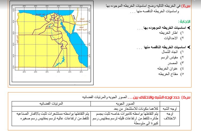 مراجعة جغرافيا الصف الاول الثانوى الفصل الدراسى الأول وفقا للنظام الجديد  4219