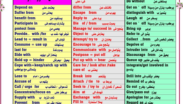 مراجعة لغة إنجليزية للصف الثالث الثانوي   نظام جديد فيديو 4228