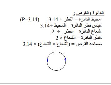 ملخص القواعد الاساسية في الرياضيات للصف السادس الابتدائي 4230