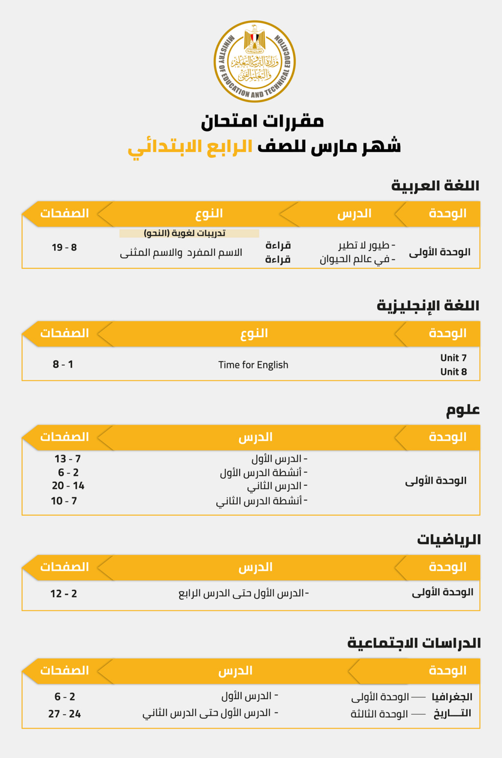مقررات امتحان شهر مارس للصفوف من الرابع الابتدائي الى الثاني الاعدادي 4255