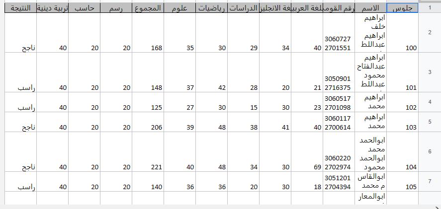 نتيجة الشهادة الإعدادية 2021 محافظة قنا 4273