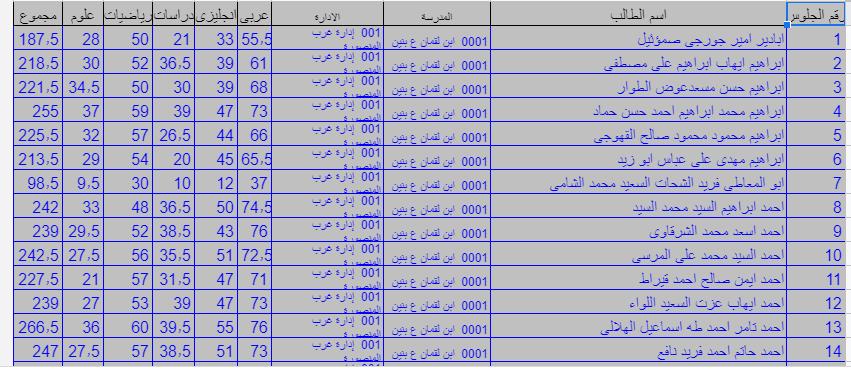 نتيجة الشهادة الإعدادية 2021 محافظة الدقهلية  4274