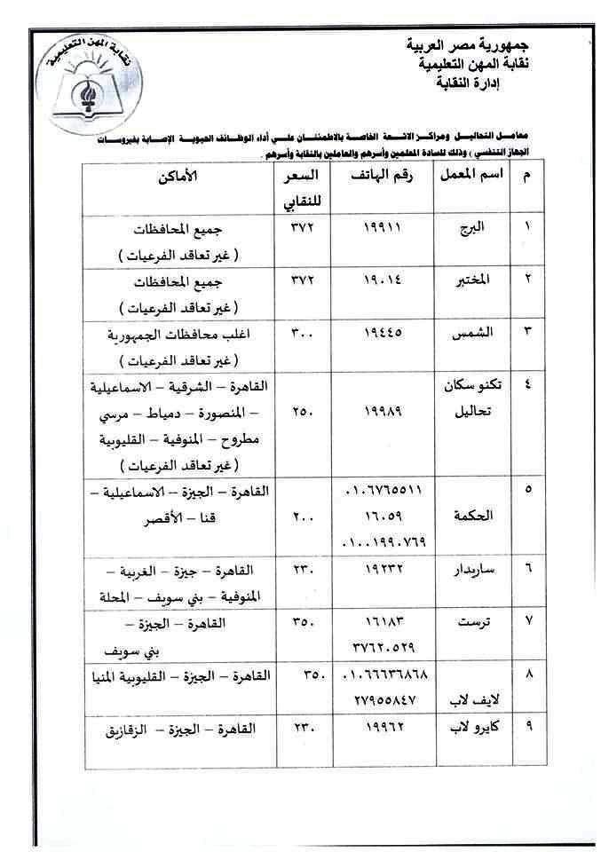 المعلمين: 15 معملاً لإجراء تحاليل كورونا للأعضاء 43126