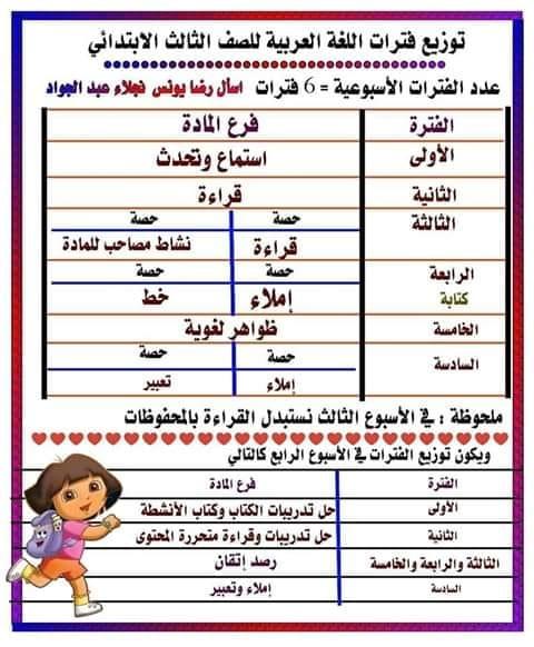 توزيع فترات منهج اللغة العربية للصف الثالث الابتدائي 44153