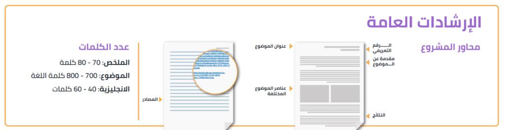 أبحاث الصفوف الثالث والرابع والخامس والسادس الابتدائي 442