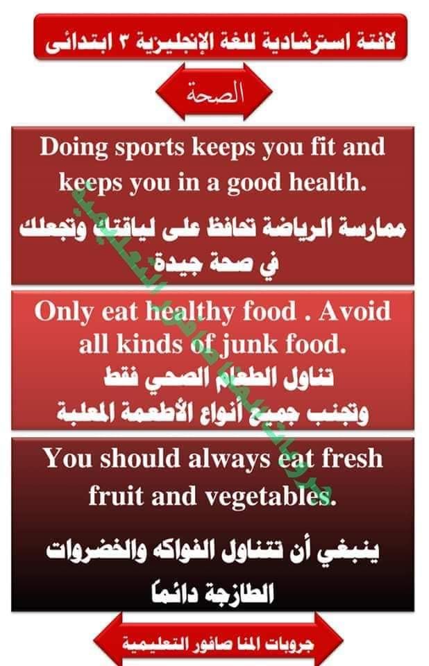 بعض النماذج الاسترشادية على اللافتة .. تالتة ابتدائي بحث الصحة (١١) لافتة باللغة الانجليزية 44209