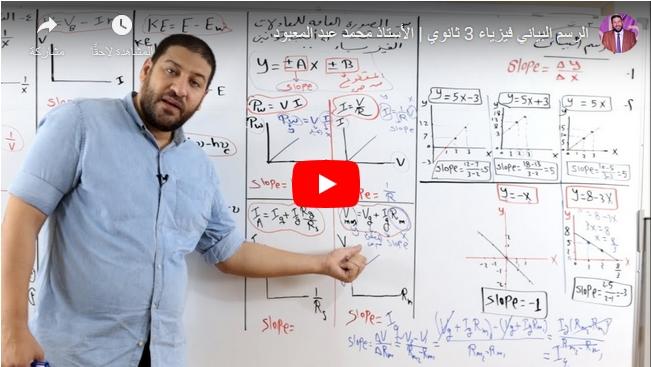 مهم لحل سؤال الرسم البياني في امتحان الفيزياء للثانوية العامة مستر محمد عبد المعبود 44242