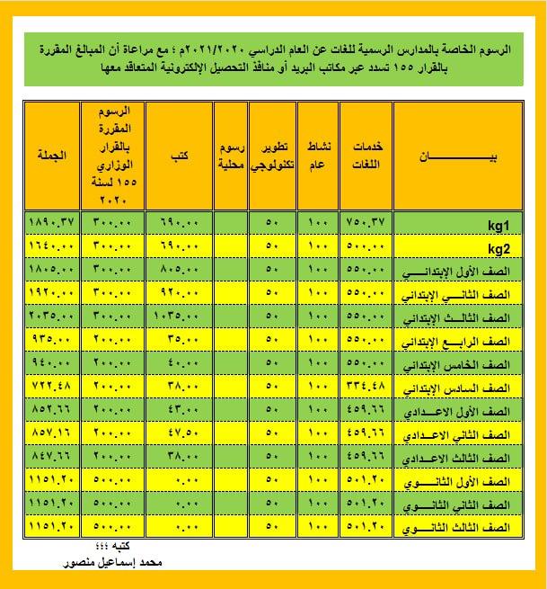 رسوم المدارس الرسمية للغات للعام الدراسي 2020 / 2021 44272