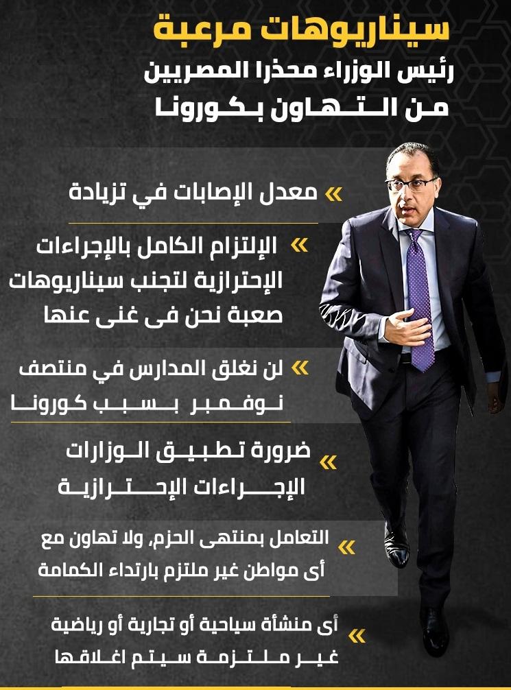 كورونا سيناريوهات مرعبة.. الحكومة تحذر المصريين من التهاون 44282