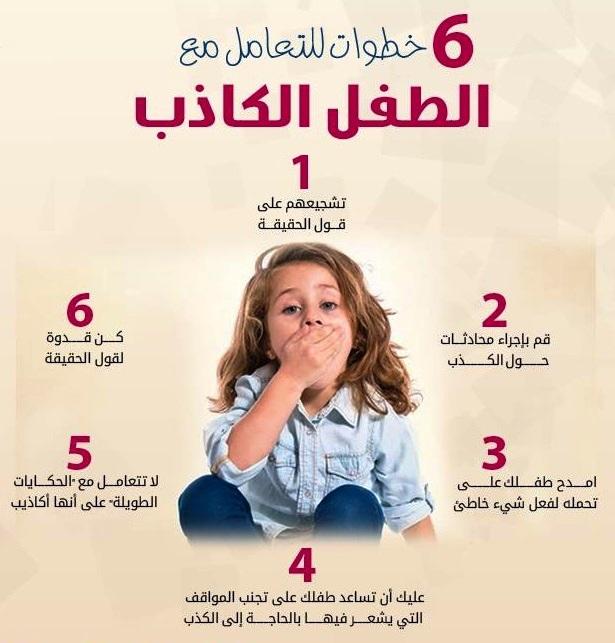 خطوات التعامل مع الطفل الكذاب | خطوات تساعد الأم في كيفية التعامل مع كذب طفلها 44283