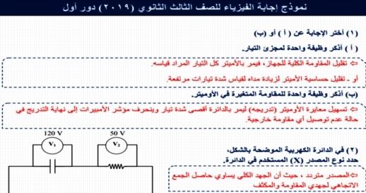 إجابة امتحان الفيزياء للصف الثالث الثانوي 2019 أ/ خالد سليمان 44425
