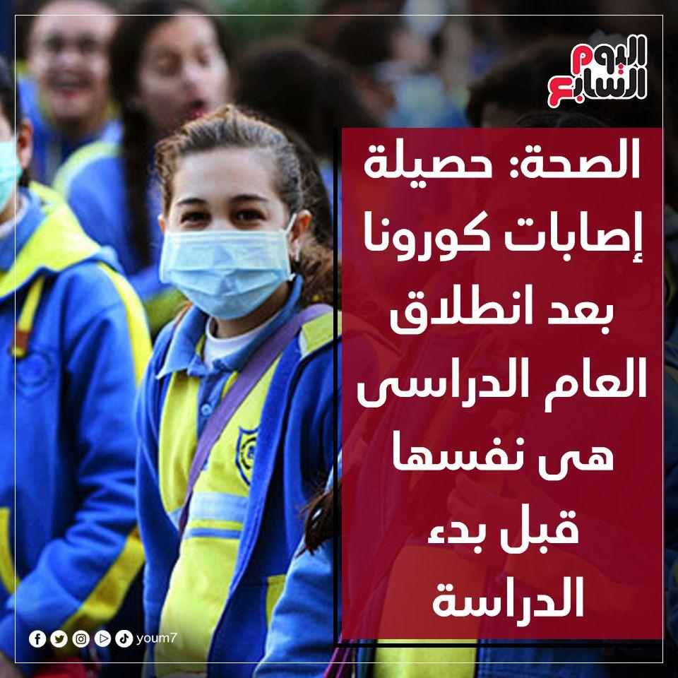 الصحة: لا يوجد إصابات كبيرة بكورونا بين تلاميذ المدارس 44441