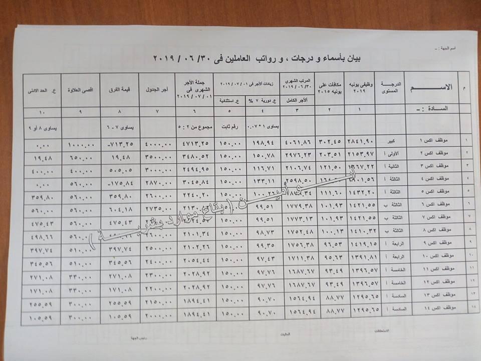 جدول درجات ورواتب الموظفين في 30 / 6 / 2019 44512