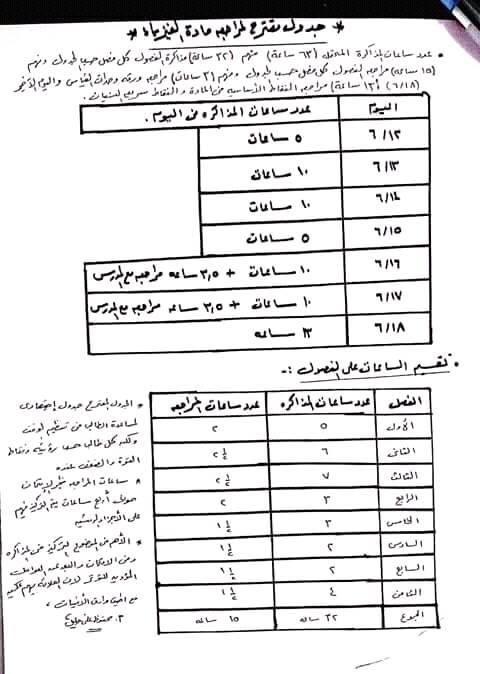 جدول مراجعة مادة الفيزياء مستر محمد رشوان 4510
