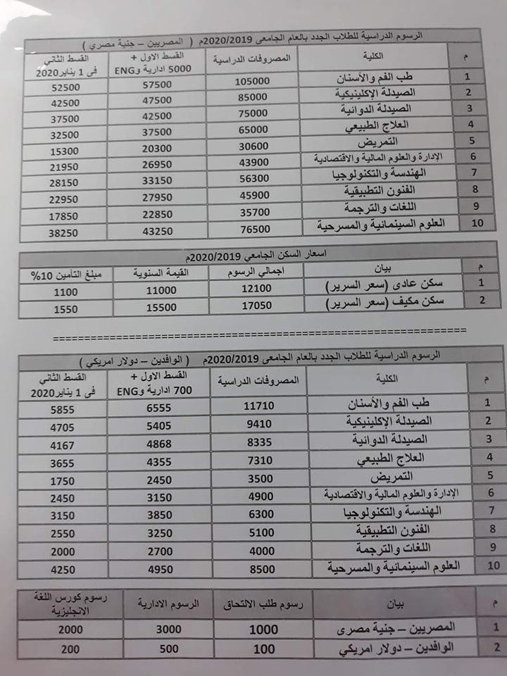 مصروفات جامعة بدر الخاصة والحد الأدنى للقبول والأورق المطلوبة 45122