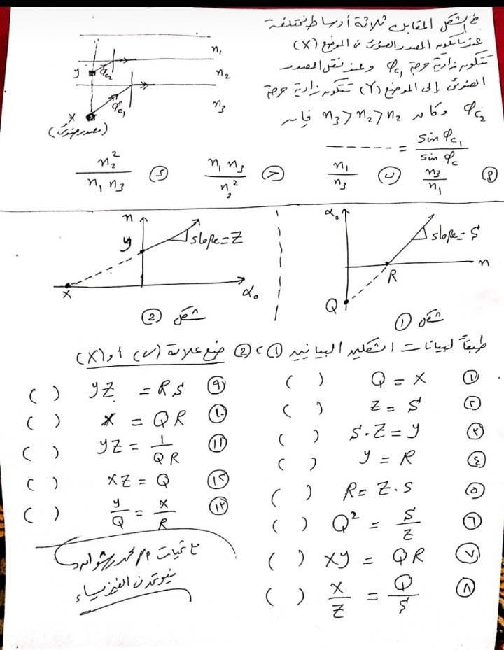 فيزياء l  سؤالين اوبن بوك على فصل الضوء للصف الثاني الثانوى