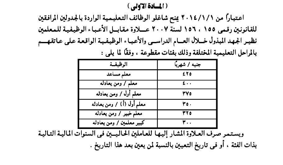 وزارة المالية تصدر منشور مهم بشأن علاوة مقابل الاعباء الوظيفية للمعلمين 4521