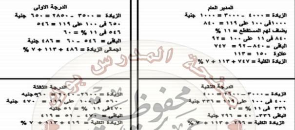 مرتبك في 1 / 7 / 2019.. جدول الأجور لكل الدرجات بعد الخصومات 4590