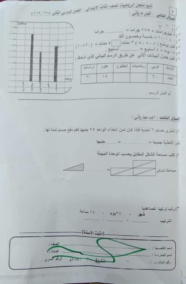 امتحان الرياضيات للصف الثالث الابتدائي ترم ثاني 2019 ادارة غرب شبرا بالقليوبية 4600