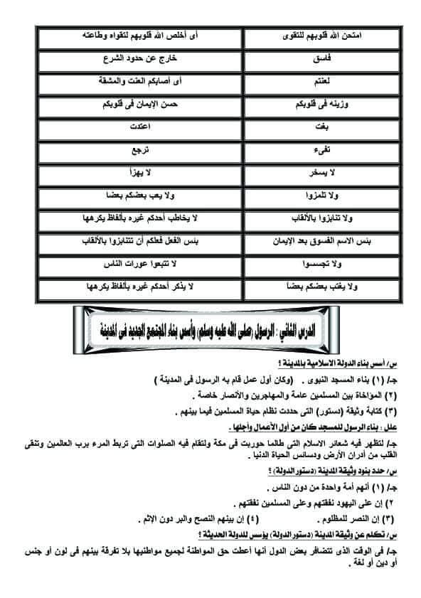 مراجعة التربية الإسلامية للصف الثاني الثانوي ترم ثاني في 5 ورقات 4607