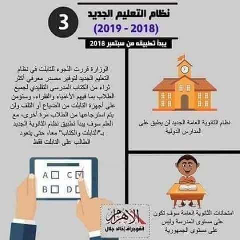 توضيح نظام التعليم الجديد بالتفصيل 464