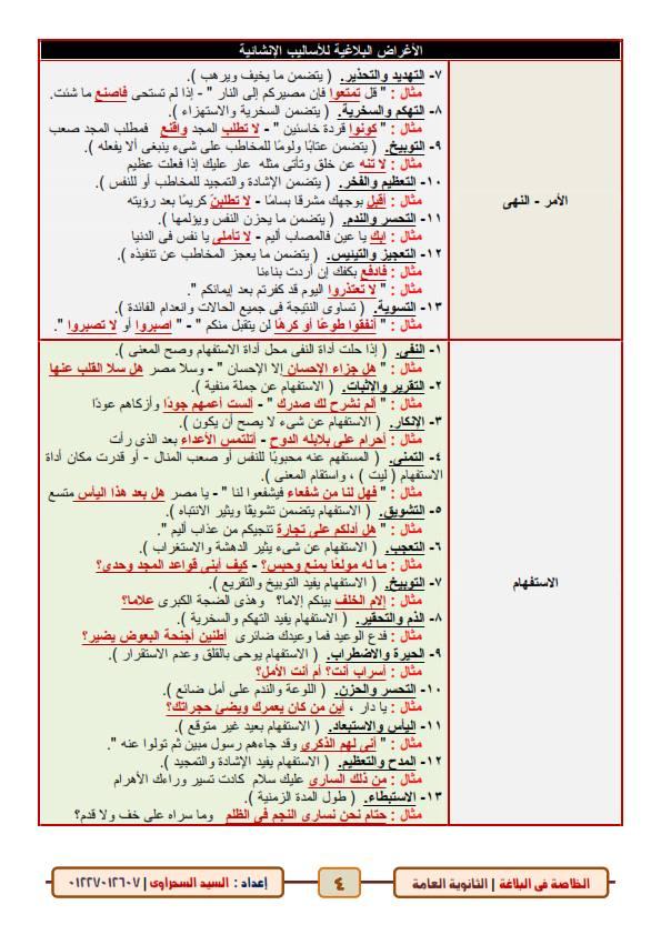 الخلاصة فى البلاغة للصف الثالث الثانوي.. 6 ورقات أ/ السيد السحراوي 4698