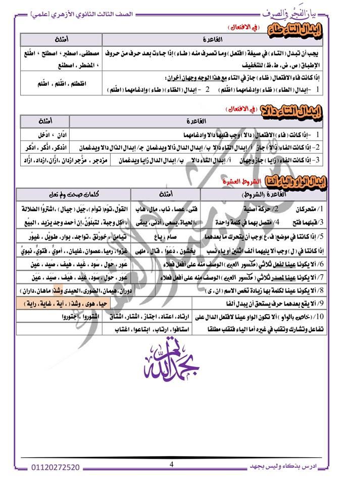 مراجعة الصرف للثانوية الأزهرية (علمي) أ/ حسين عبد الغفار 4707