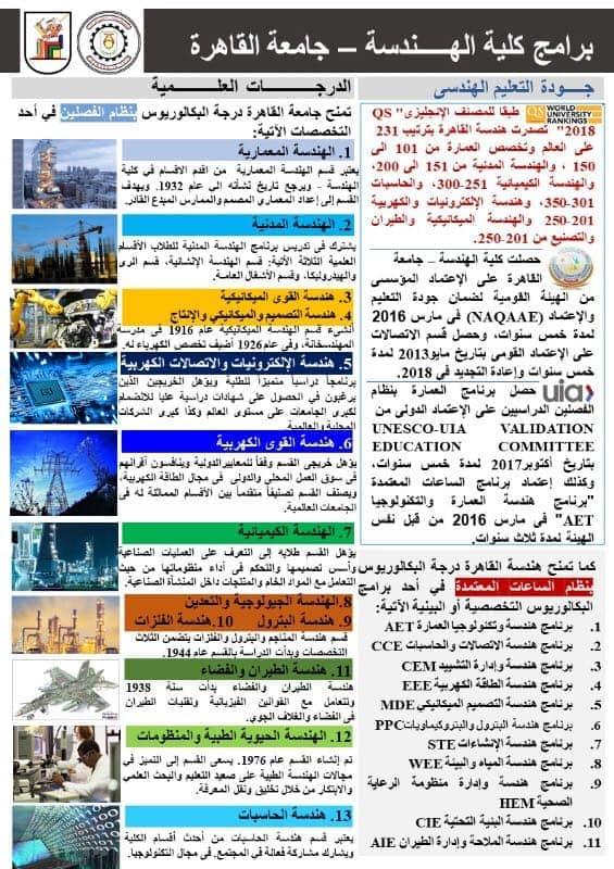 برامج الساعات المعتمده بكلية الهندسة جامعة القاهرة 4728