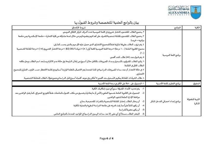 لطلاب الثانوية.. تعرف على البرامج العلمية المتخصصة بكليات جامعة الإسكندرية 4732