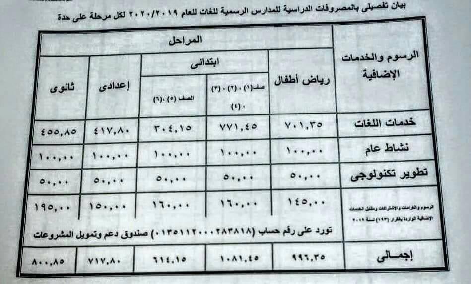 بيان تفصيلي بمصروفات المدارس الرسمية واللغات 2019 / 2020 4761